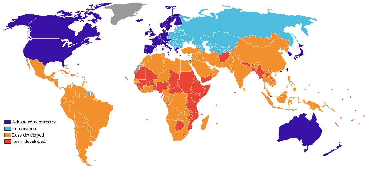 World Bank and Developing Countries